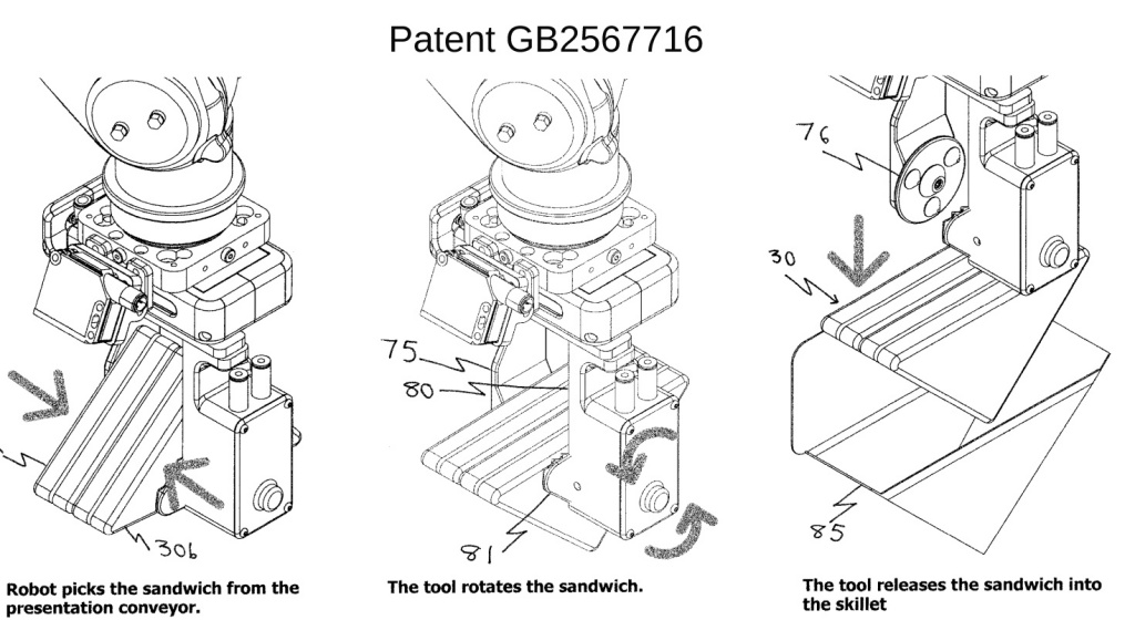 Patent for a tool for automated robot packing of sandwiches